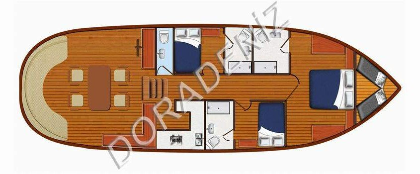 Dora Deniz plan 1