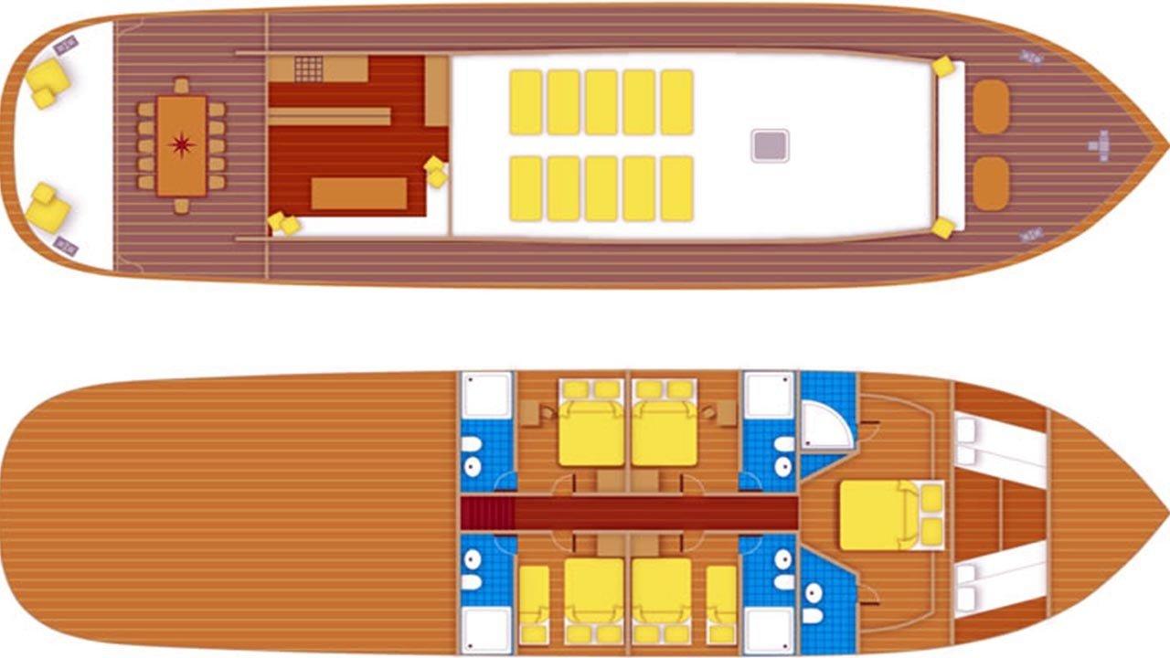 Seyma Kaptan plan 1