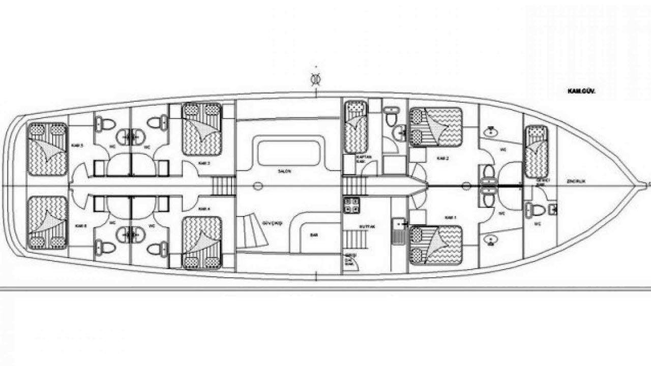 Sirena plan 1